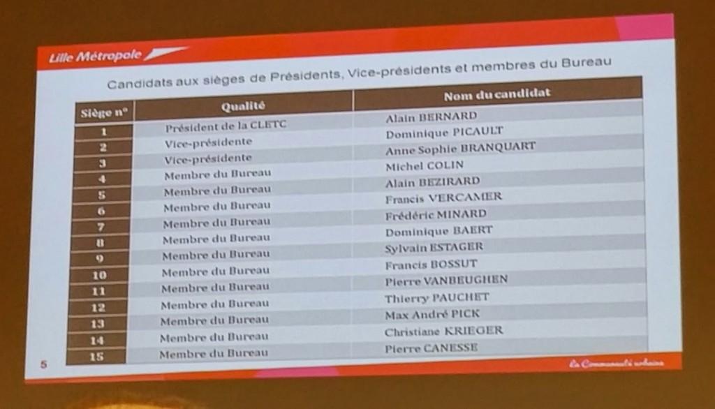 La liste des membres du bureau de la CLETC